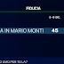 Fiducia in Mario Monti il sondaggio EMG per il TG LA7