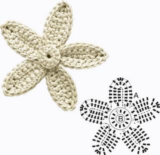 Lo spazio di lilla fiori all 39 uncinetto schemi gratuiti free crochet flowers patterns - Piastrelle all uncinetto schemi ...