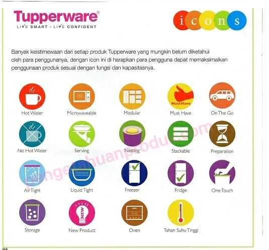 Katalog Tupperware Terbaru Lengkap Periode 27 September - 31 Oktober