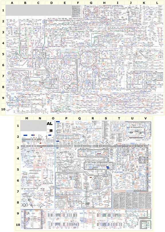 an analysis of biochemical pathways Constrcution and analysis of cellular pathways bioinformatics, vol 18 no 7 2002,  overview of biochemical pathways is the property of its rightful owner.