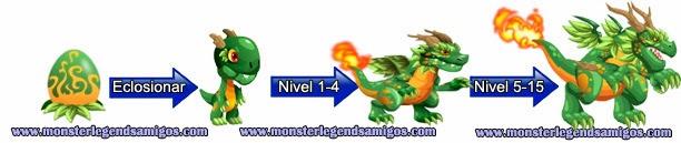 imagen del crecimiento del greenasaur