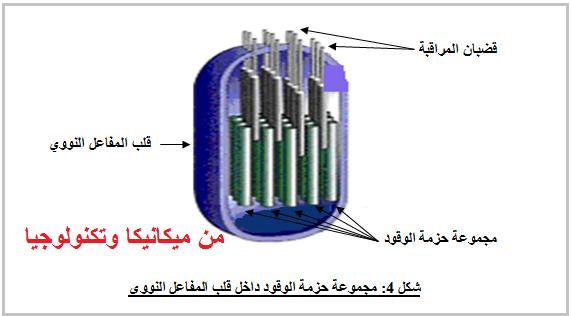 مجموعة حزمة الوقود داخل قلب المفاعل النووي