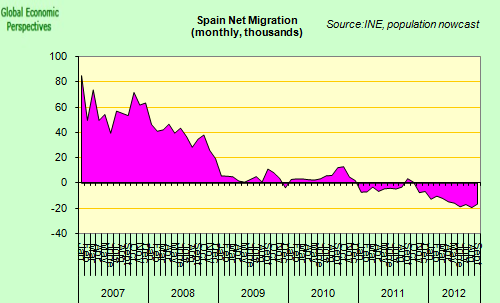 spain's economic condition continues to worsen The situation continues to worsen and it sends a chilling message to all investors times, sunday times (2008) there are fears that the death toll will rise as the weather worsens.
