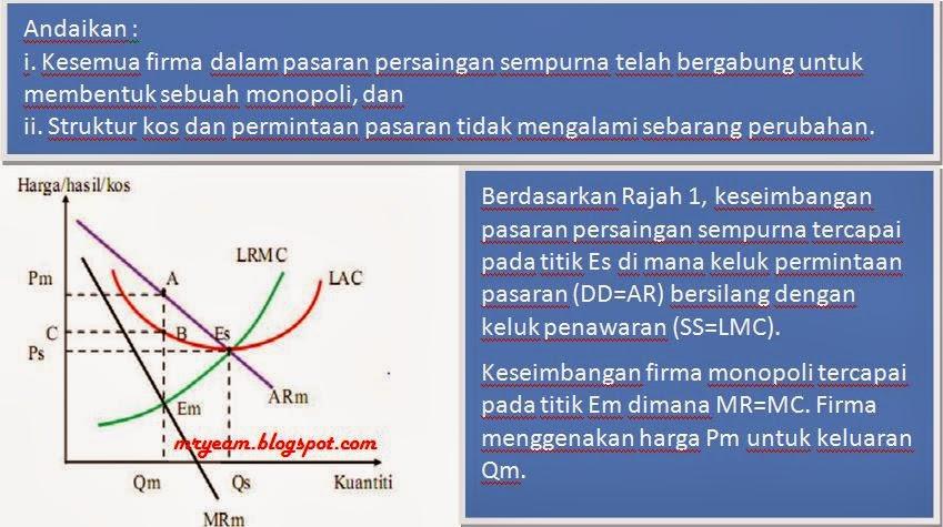 Ekonomi Pra U September 2009