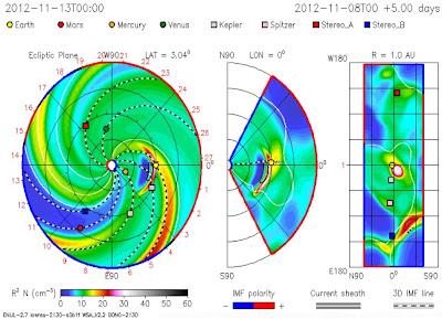 Impacto eyeccion de masa coronal solar 12 de Noviembre 2012