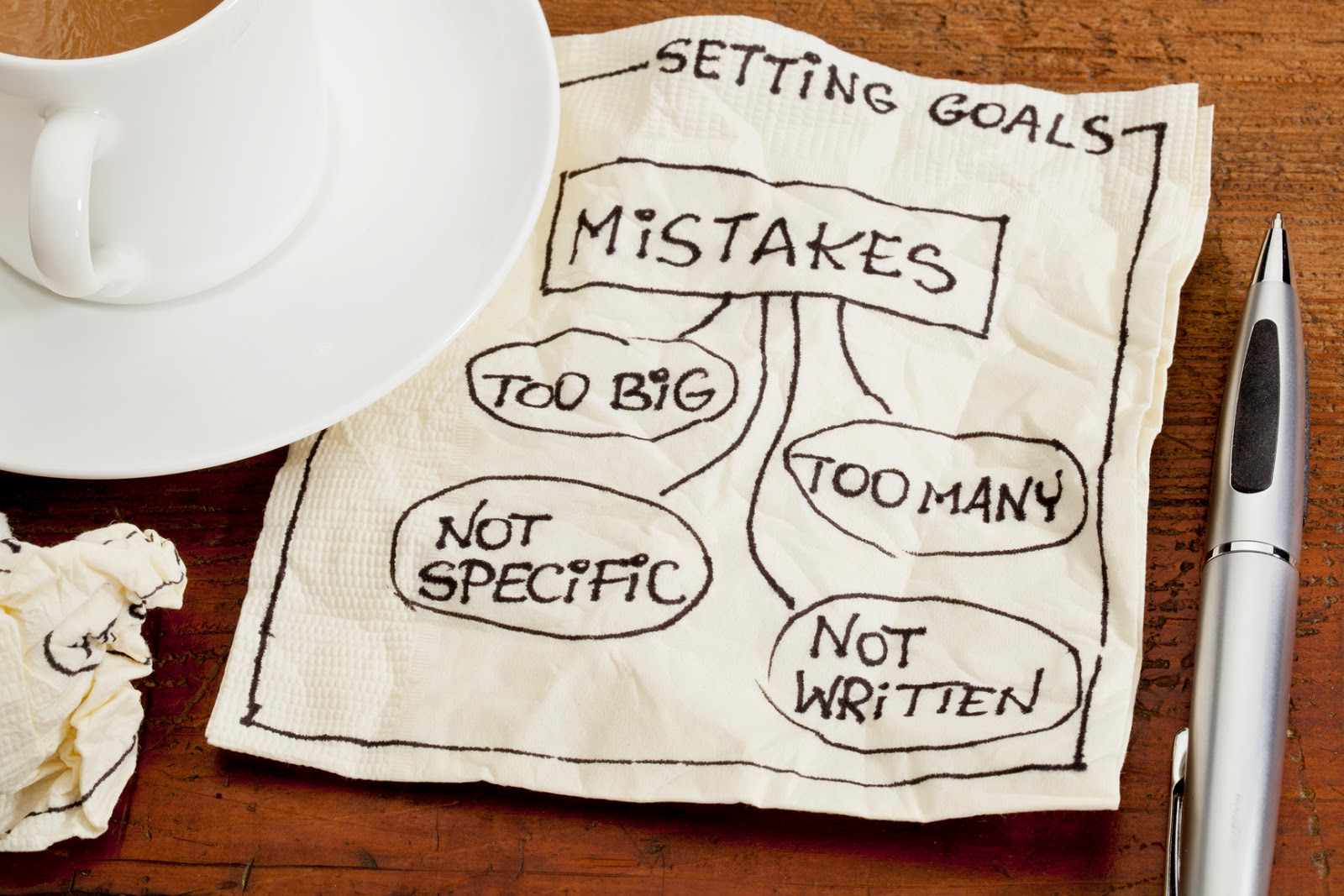 Mistakes in Alkalizing Goal Setting