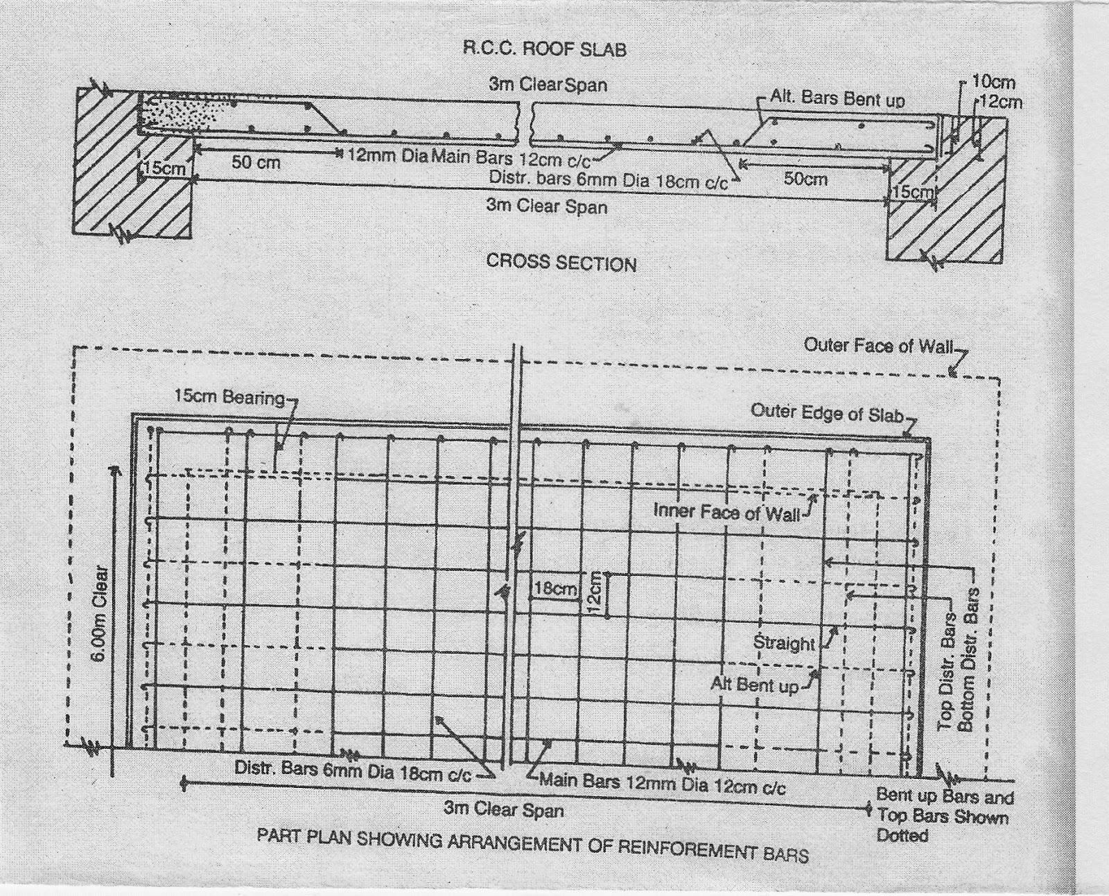 Rcc T Beam Column Slab Roof Design Example Rcc Slab