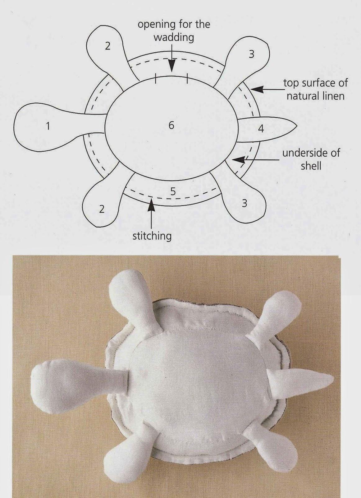 Выкройка черепахи тильды