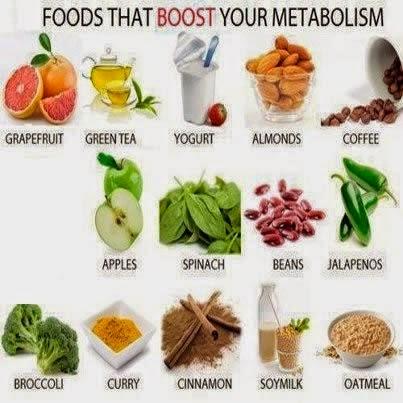 makanan yang meningkatkan metabolism