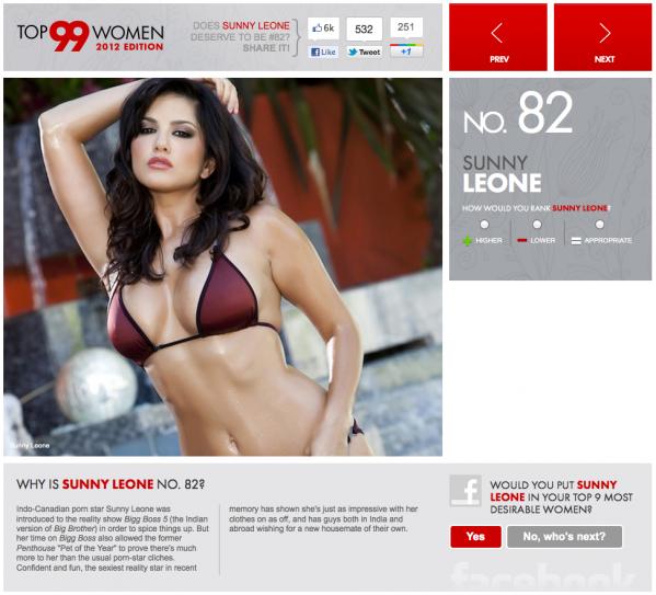 Sunny Leone's Hot Twitter Pics