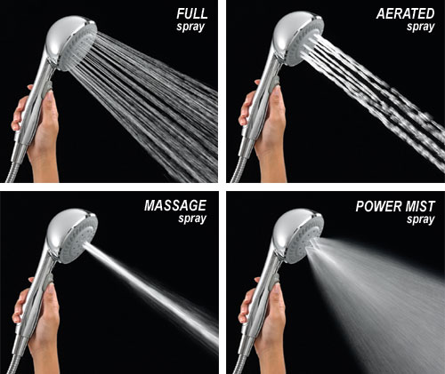 Different Types Of Spray Available For A Typical Hand Held Shower Head