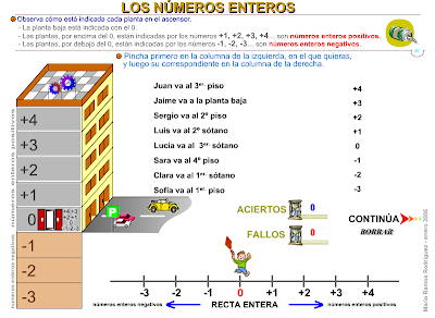 http://www2.gobiernodecanarias.org/educacion/17/WebC/eltanque/todo_mate/numenteros/ascensor/ascensor_ep.html