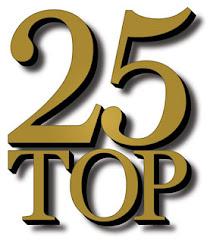 Top Posts del 2008