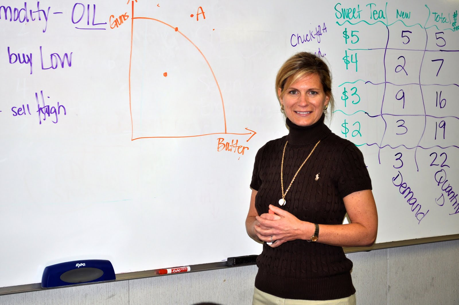georgia teacher of the year essays Lisa young humanities teacher high tech middle most people would define a good teacher as someone who makes their students excel academically and do well on their tests.