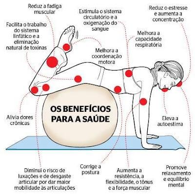 Pilates fortalece a musculatura, ajuda a evitar lesões e no aumento da circulação sanguínea - Clínica de Massagem terapêutica (Massoterapia) e Quiropraxia em São Jose SC, grande Florianópolis