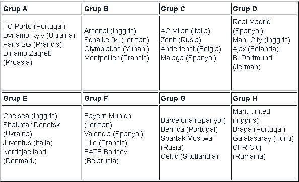 Jadwal Liga Champion 2012 - 2013 SCTV Lengkap
