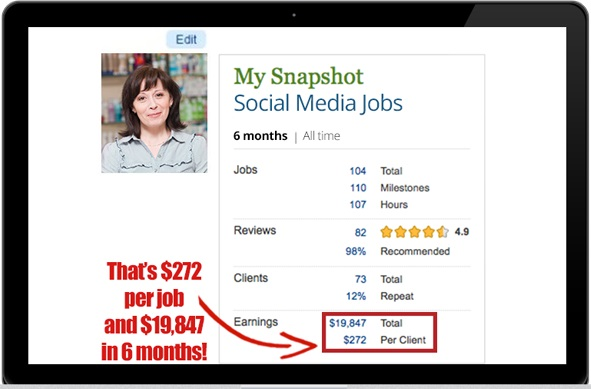 Get paid just for posting on Facebook & Twitter