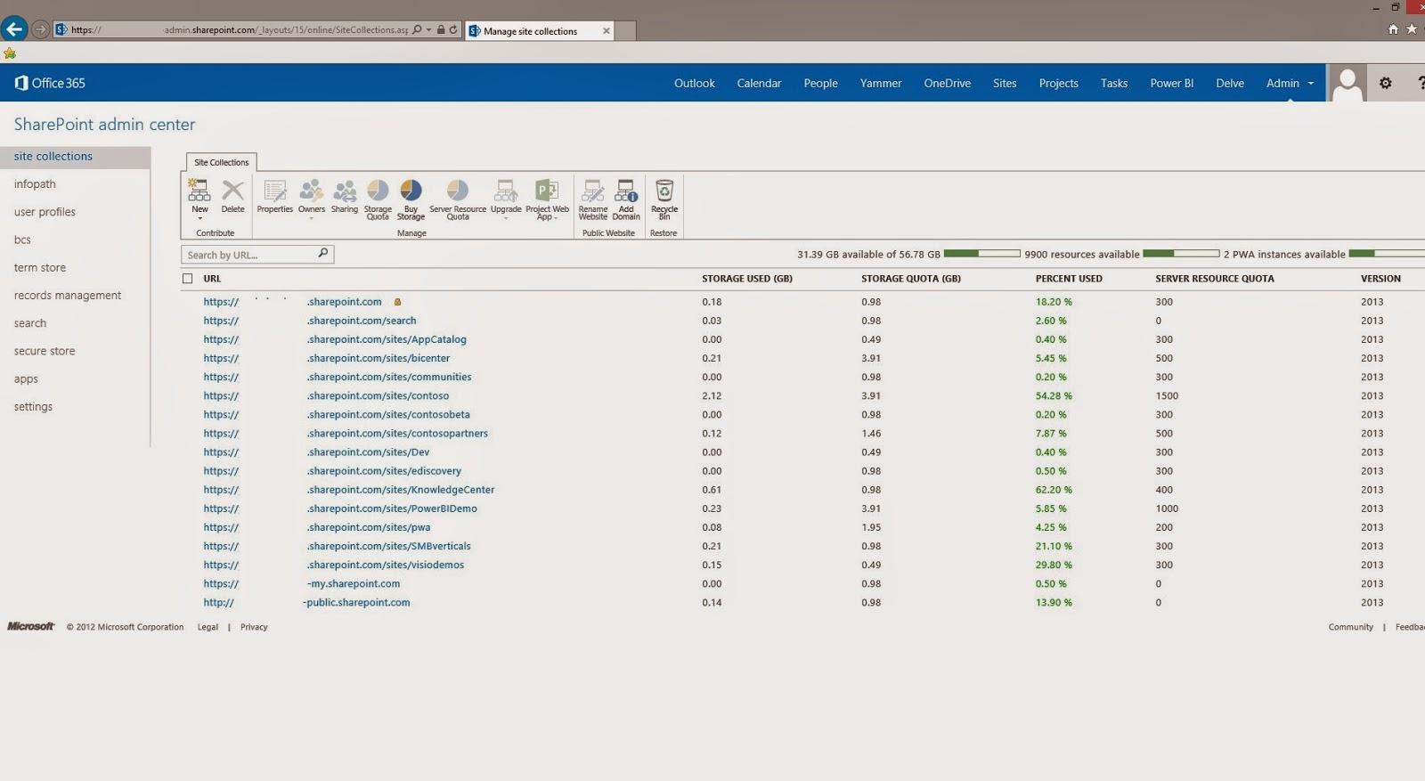 SharePoint Online Demo Sites
