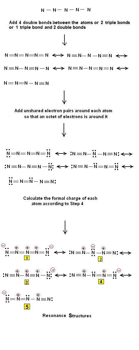 What is the Lewis electron dot structure of N5+, how can I construct the Lewis structure of N5+, http://chem-net.blogspot.com