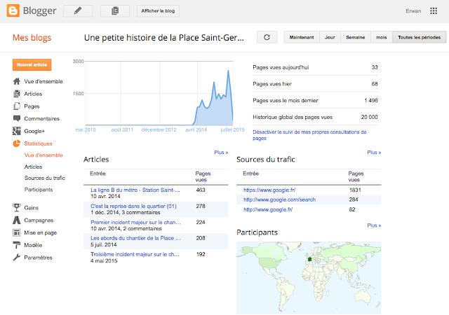 """Les stats officielles du blog """"Une petite histoire de la Place Saint-Germain de Rennes"""" - 6 juillet 2015"""