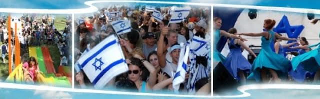 O Que Posso Fazer por Israel?