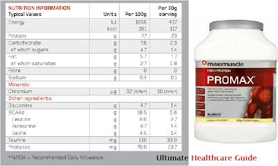 Cheap Whey Protein