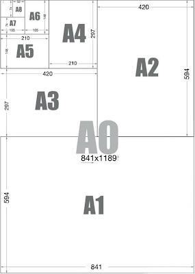 Различные форматы бумаги