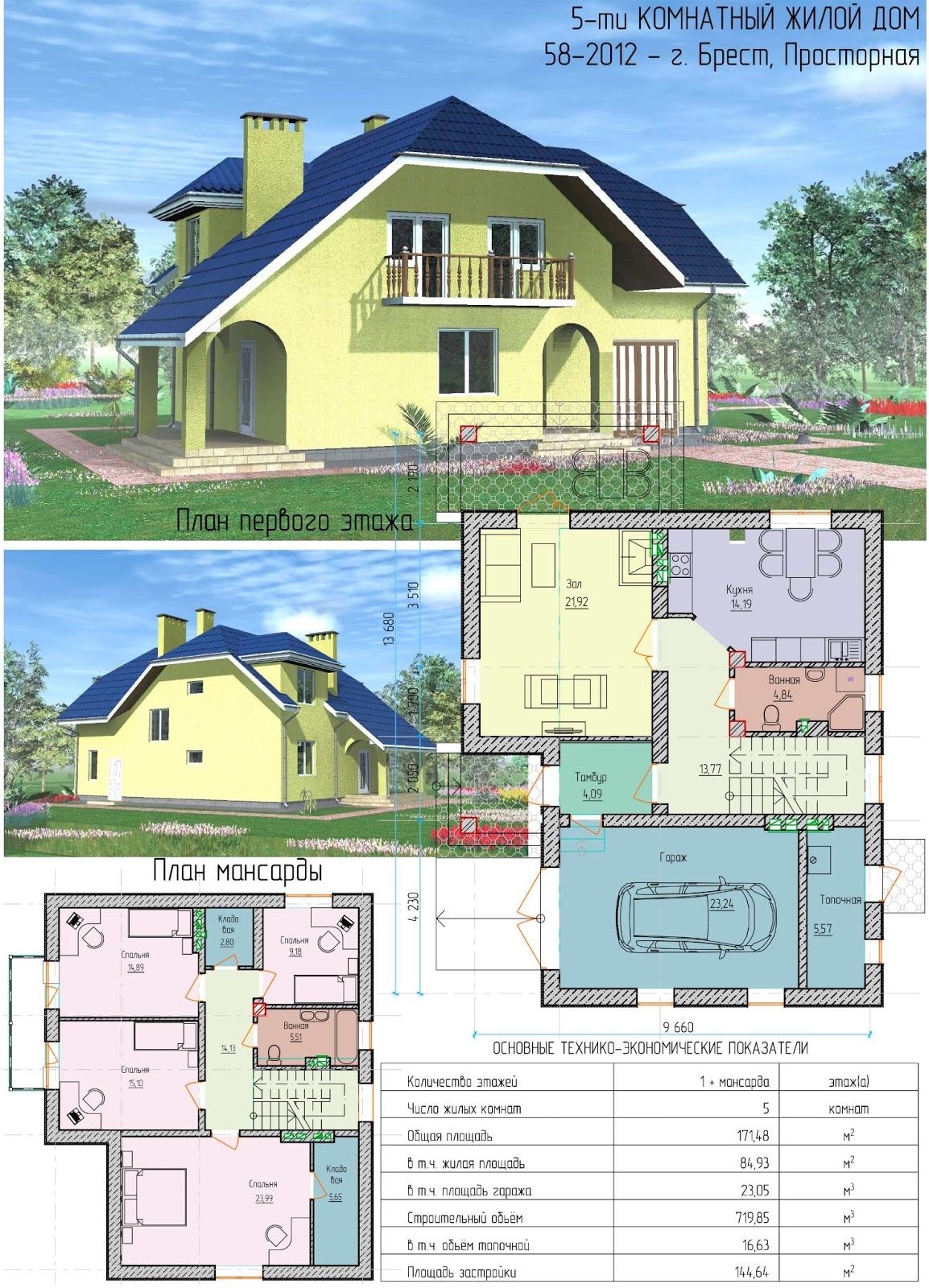 Типовые Проект Дом Бесплатно
