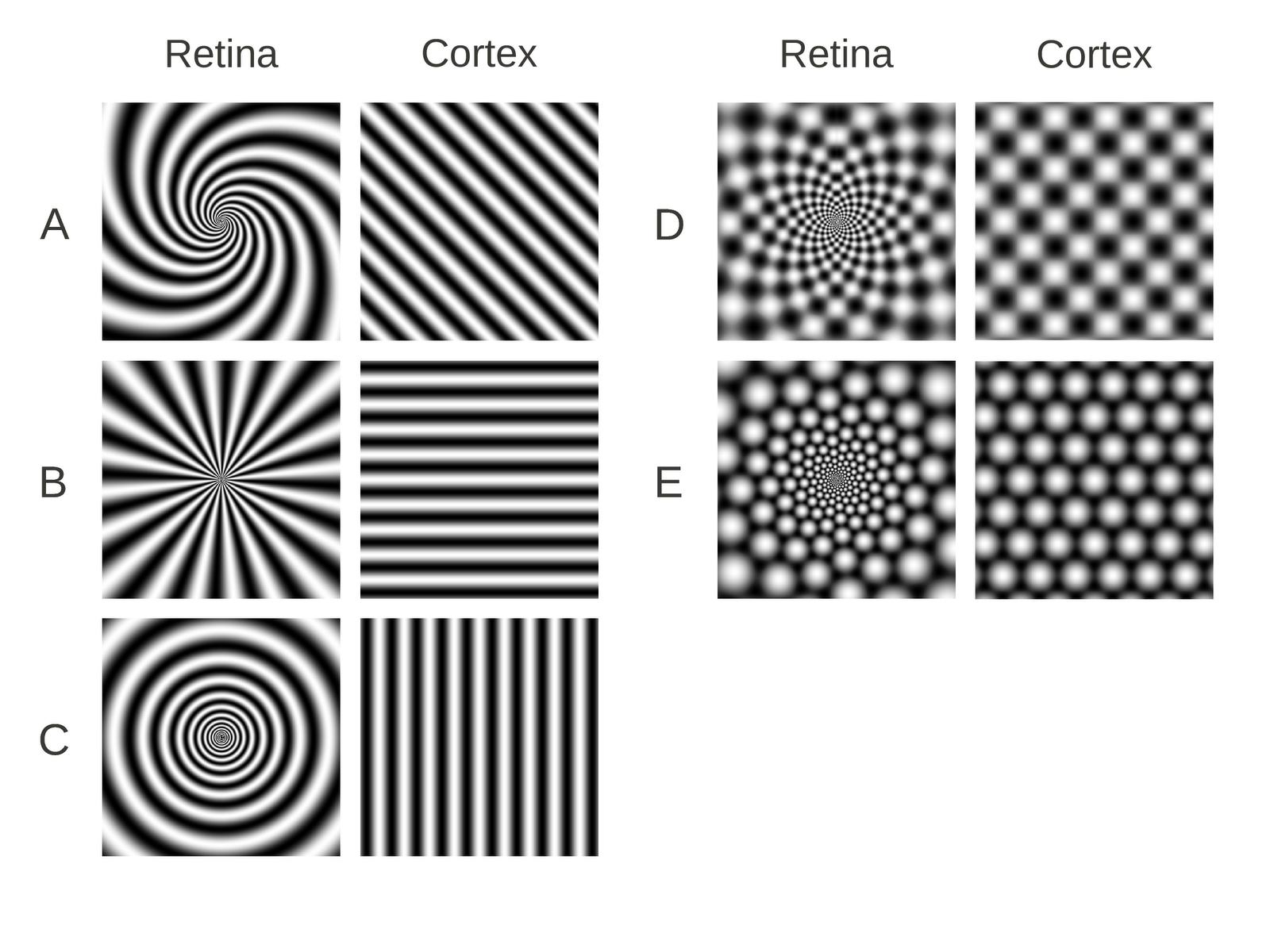 geometric patterns when