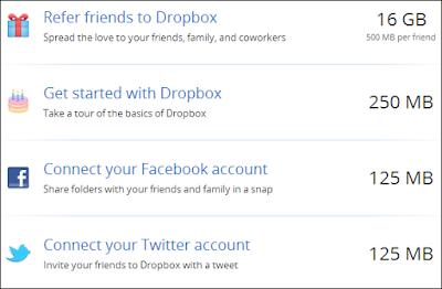 Cara Mudah Menambah Kapasitas Dropbox Gratis