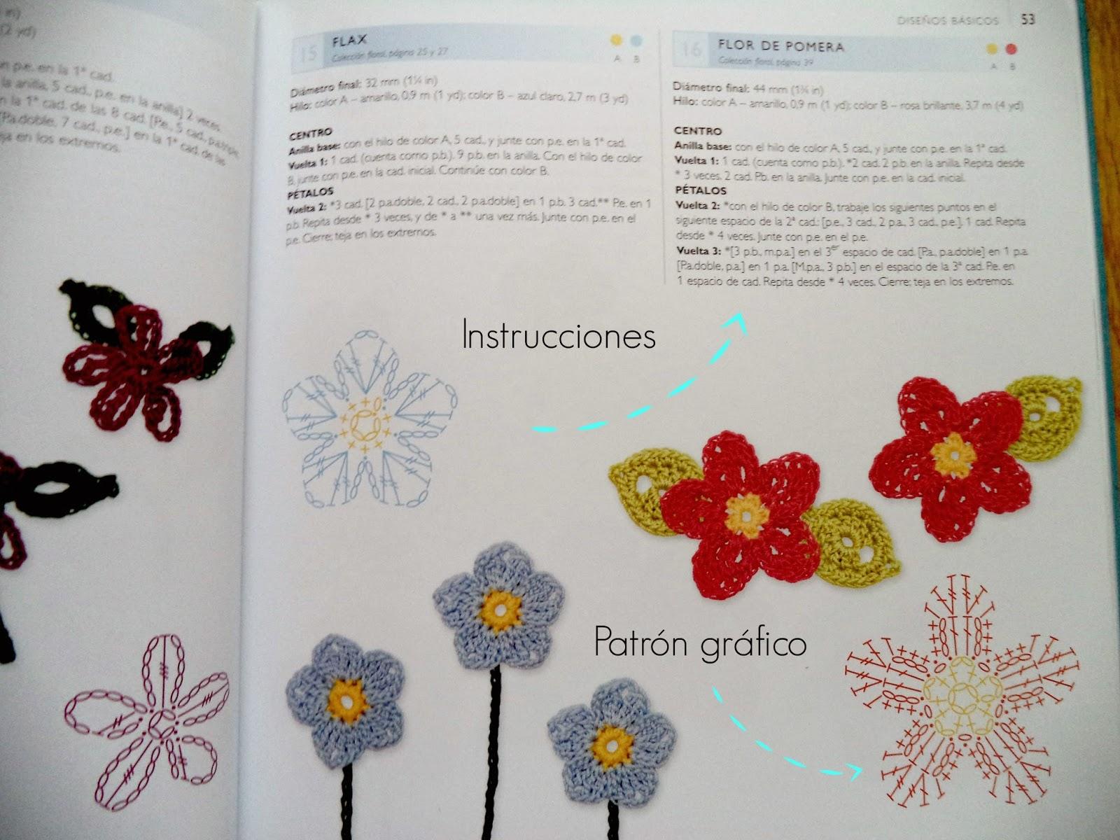 Happy Ganchillo : Libros top para ganchilleras: Aprender a hacer ...