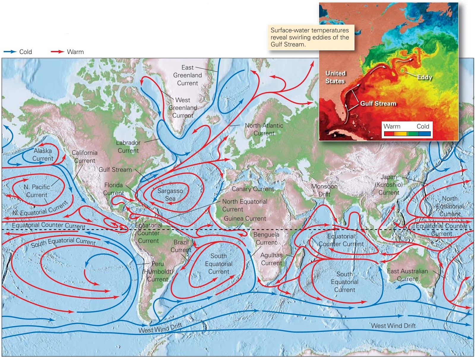 ocean currents The gulf stream is one of the strong ocean currents that carries warm water from the tropics to the higher latitudes in contrast to the nontechnological methods used to produce early maps of the gulf stream, today's remote sensing technology on satellites allows scientists to delineate the current's features and follow changes in its position.