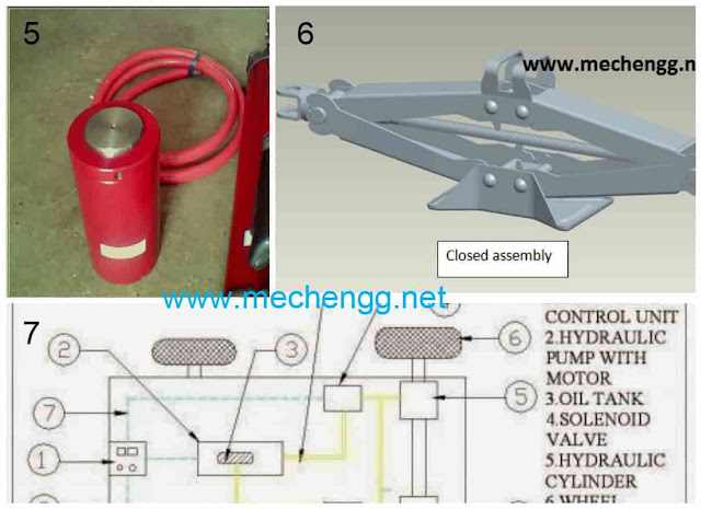 hydraulic jack project report download