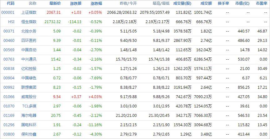 中国株コバンザメ投資ウォッチ銘柄watch20140325