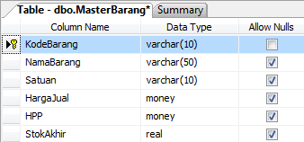 Struktur Tabel Transaksi