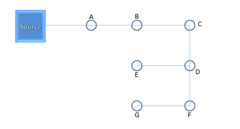 how to calculate voltage drop of distributed loads electrical axisfigure 1 load arrangement
