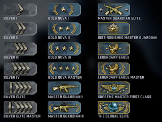 CS:GO's ranks, from silver 1 to global elite