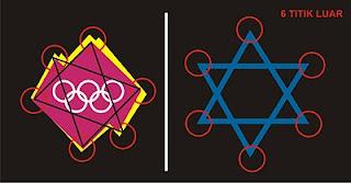 Kontroversi+Dari+Logo+Olimpiade+London+2012%284%29