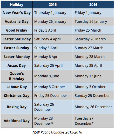 Lasc court date calculator in Sydney