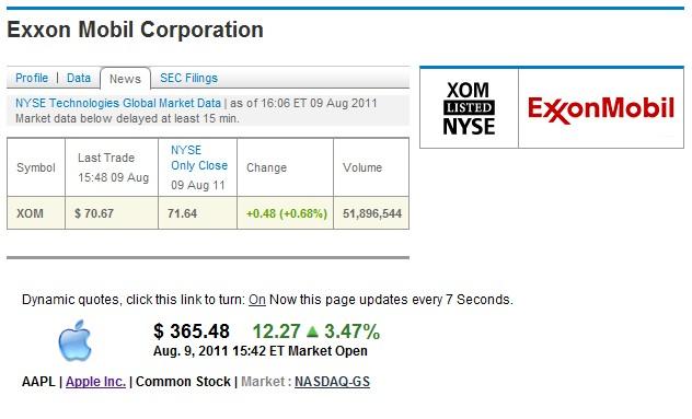 Capitalisation boursière Exxon - Apple