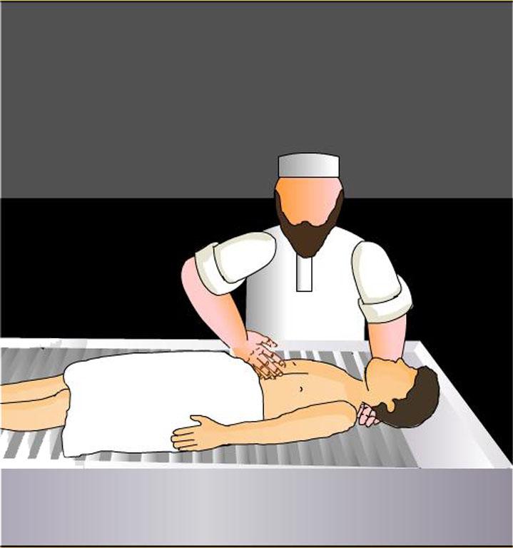 Kedua, Cara Memandikan Jenazah Laki-laki ataupun Perempuan :