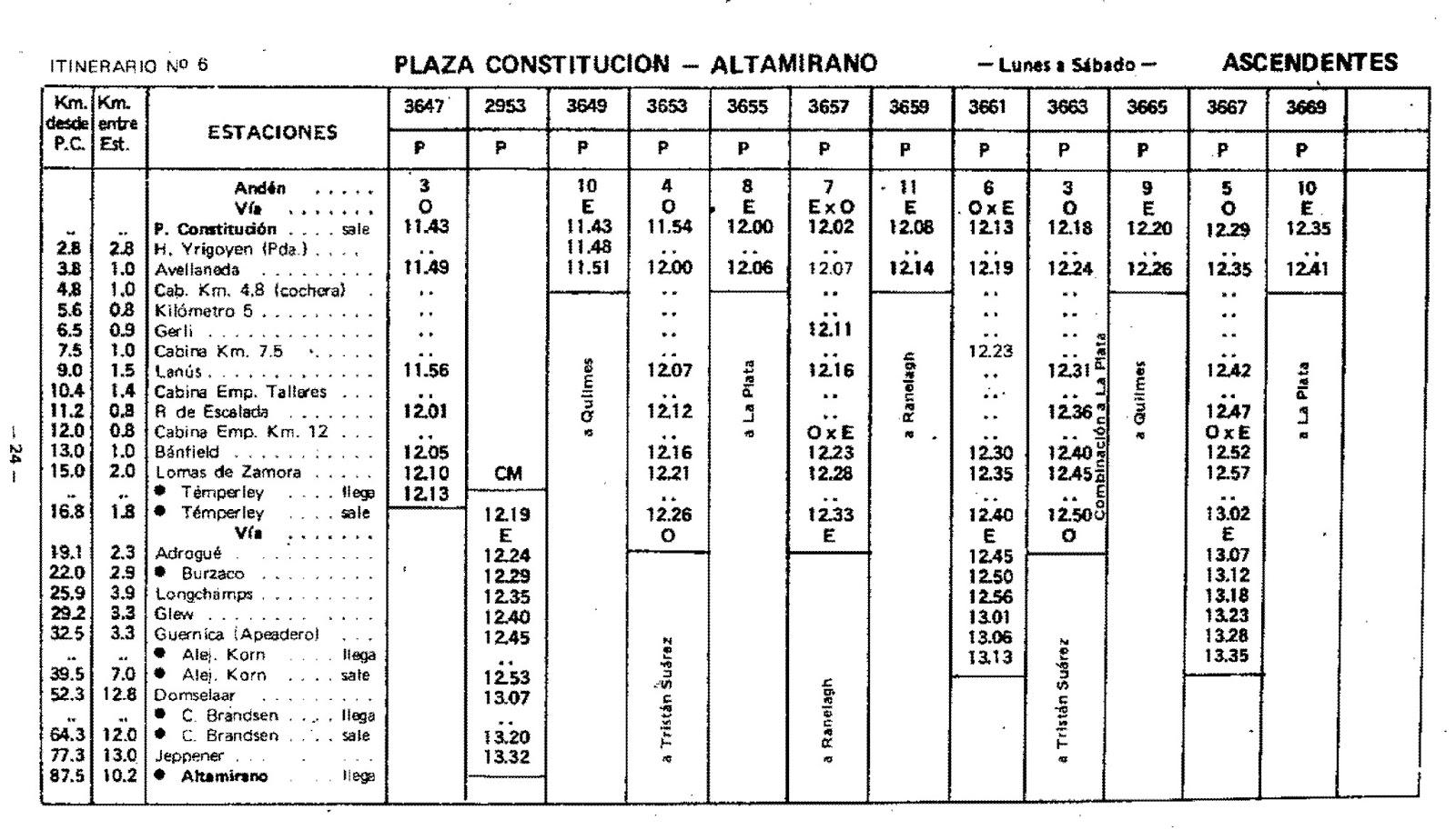 Ferroaficionados estacion km 29 glew antiguos horarios - Horario merkamueble sevilla ...