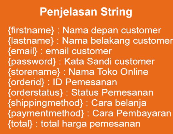penjelasan string