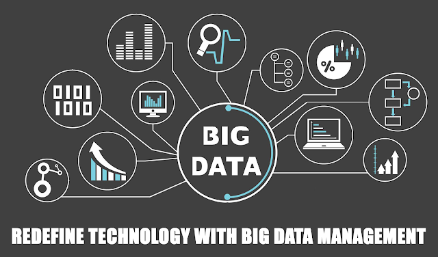 Redefine Technology with Big Data Management