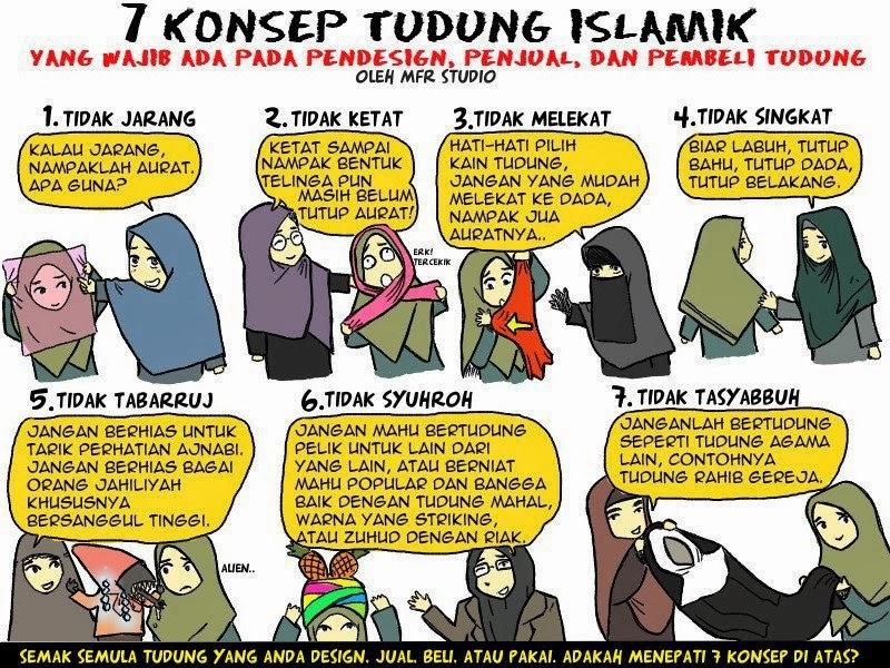 PEDOMAN MUSLIM, KAEDAH MUDAH MEMILIH TUDUNG, CARA BERTUDUNG YANG BETUL