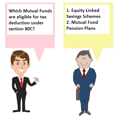 awareness of mutual funds and its Definition of mutual fund: an open-ended fund operated by an investment company which raises money from shareholders and invests in a group of assets.