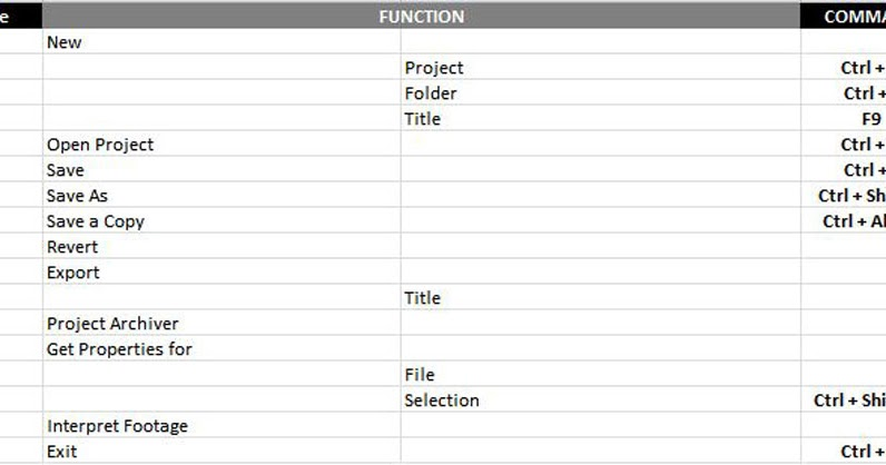 ATR Premiere Elements Troubleshooting: PE11: Keyboard Shortcuts