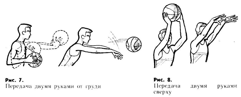 Баскетбол Передачи мяча Баскетбол