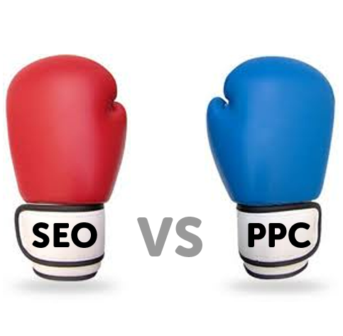 SEO vs PPC in 2014