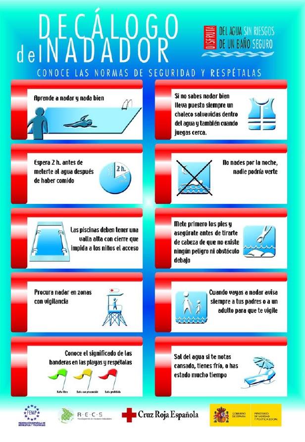 Ems solutions international disfruta del agua y evita for Normas de piscina